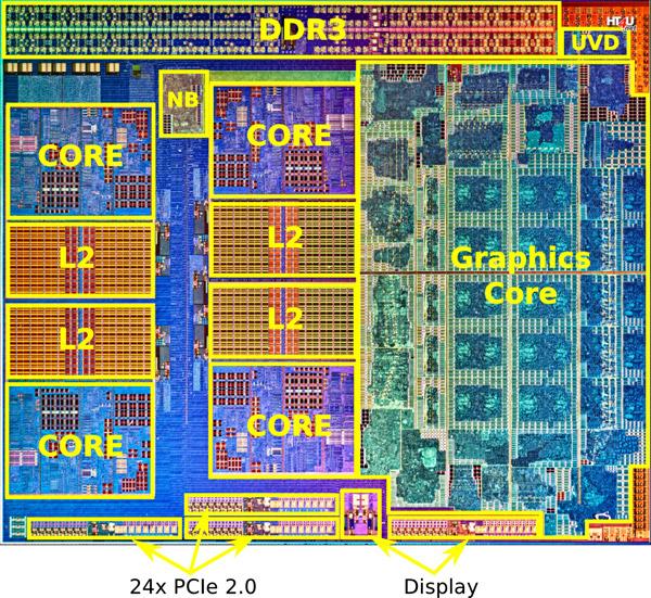 процессора AMD Llano.