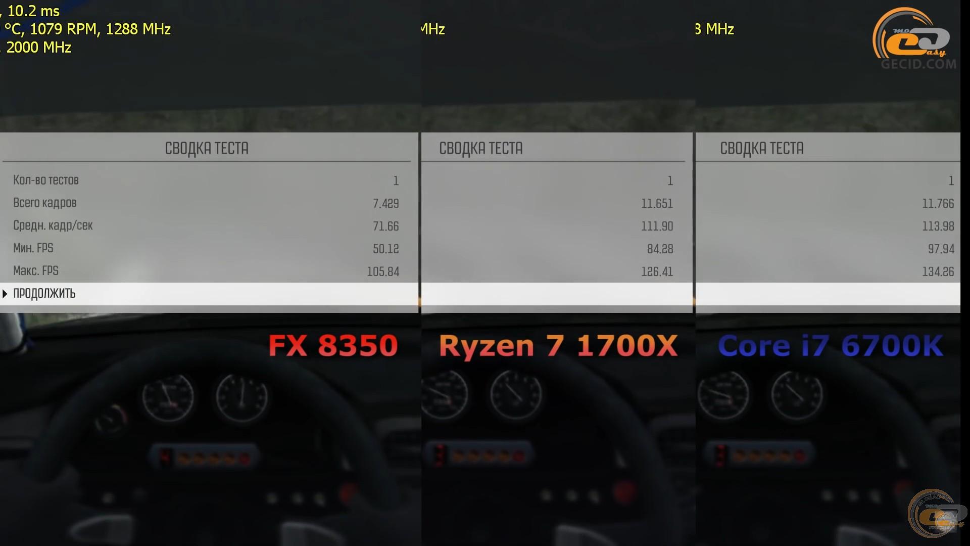 AMD Ryzen 7 1700X vs AMD FX-8350 vs Intel Core i7-6700K - экспресс