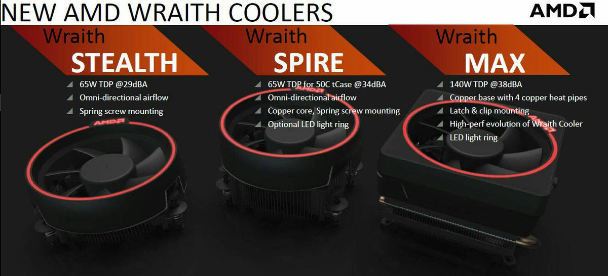 Summary -> Amd Wraith Max And Wraith Spire Coolers Review Relaxedtech
