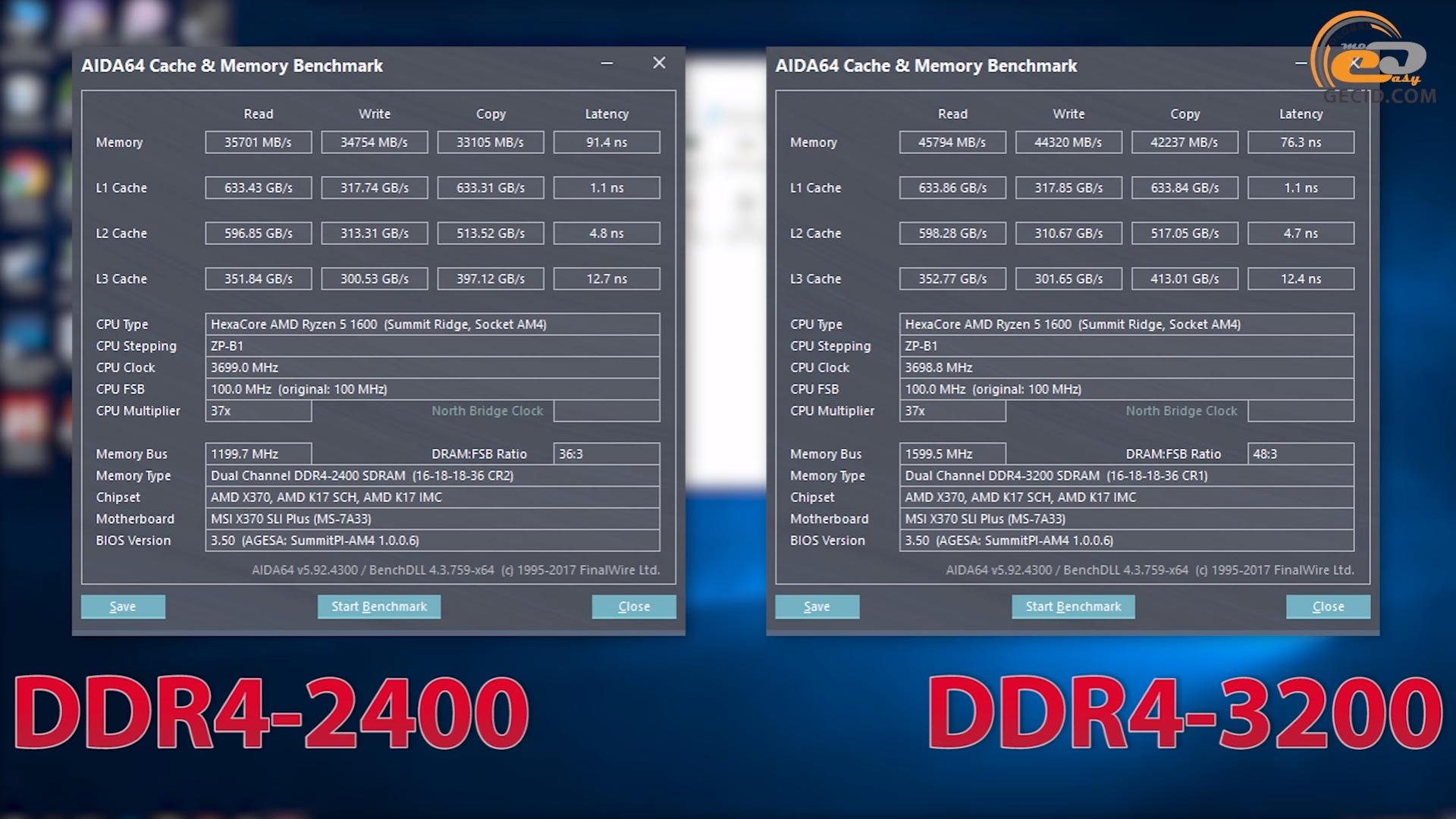 GECID com: Сравнение DDR4-2400 vs DDR4-3200 на Ryzen 5 1600