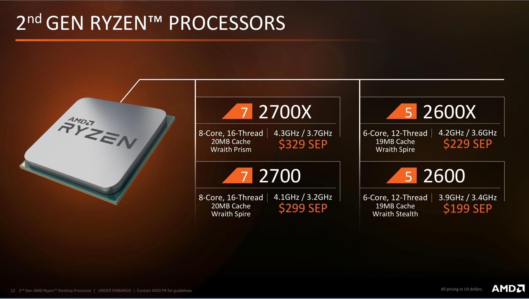 Обзор и тестирование процессора AMD Ryzen 5 2600: «всеобщий