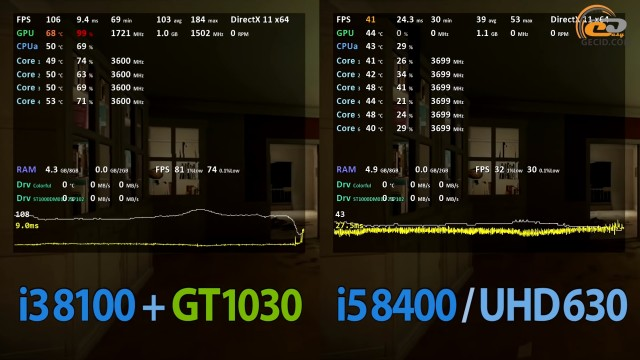 Intel Core i3-8100 vs Core i5-8400
