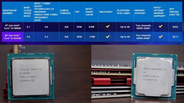 Все тэги  core i5-8600k  GECID com