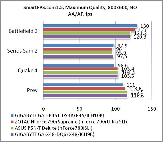 Gigabyte GA-EP45T-UD3LR Intel ICH9R/ICH10R SATA RAID Drivers Windows 7