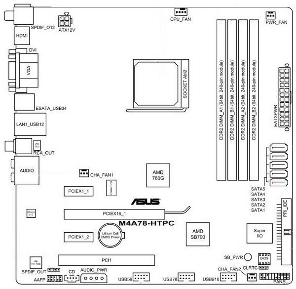 M4A78-HTPC AUDIO WINDOWS 8 DRIVERS DOWNLOAD