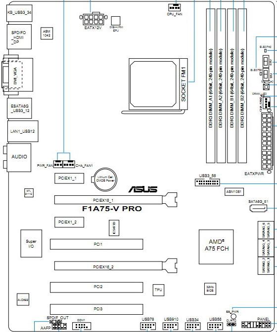 Кулер для процессора Cooler Master Hyper D92 (RR-HD92-28PK-R1) универсальный  fan 92 mm 800-2800 RPM PWM 54.8 CFM TPD 250W