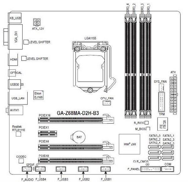 Gigabyte GA-HA65M-D2H-B3 Intel Easy Tune6 Mac