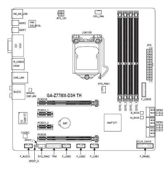 GIGABYTE GA-Z77MX-D3H TH schematics