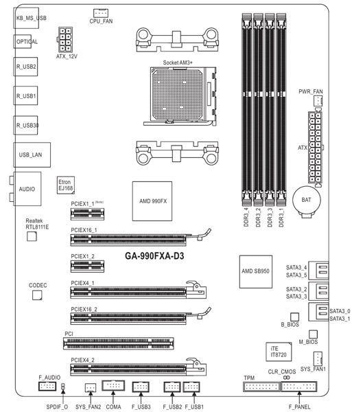 Схема подключение кулера для процессора