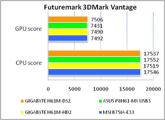 Gigabyte GA-H61M-D2H-USB3 Intel Management Engine Interface Treiber Windows XP