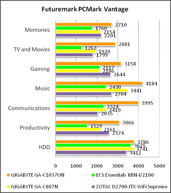Блок питания GigaByte GP-XP1200M 1200W