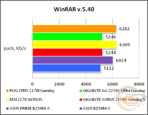 Кулер Scythe Mugen 5 SCMG-5000 (Intel LGA775/LGA115X/LGA1366/LGA2011/LGA2011-V3/AMD AM2/AM2+/AM3/AM3+/FM1/FM2/FM2+)