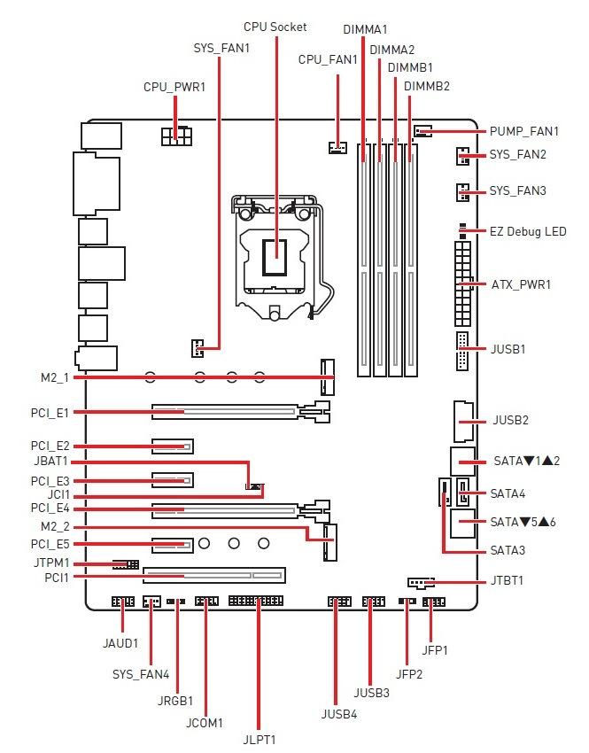 GECID com: Обзор и тестирование материнской платы MSI Z370 PC PRO