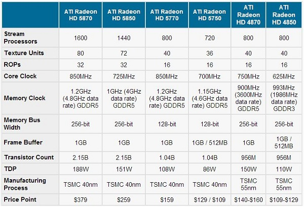 Справочник с datasheet по транзисторам мощным биполярным ...