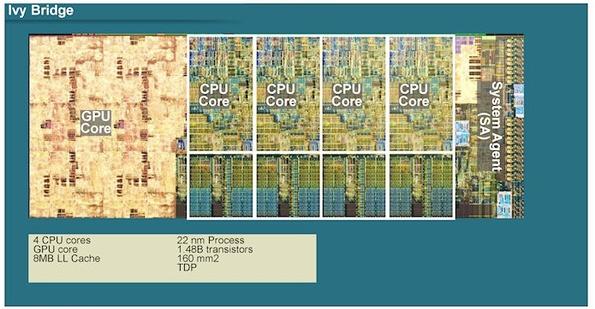 Интегральная схема процессора