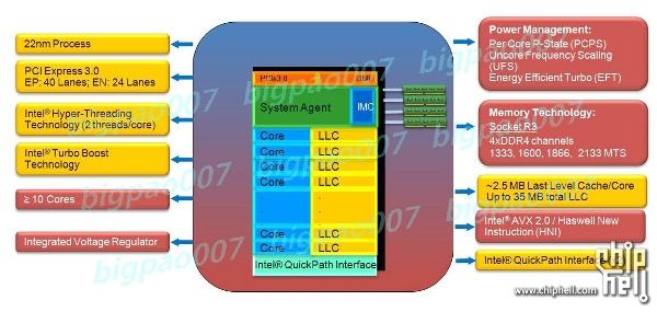 GIGABYTE Q1742F REALTEK CARD READER DRIVERS FOR MAC DOWNLOAD