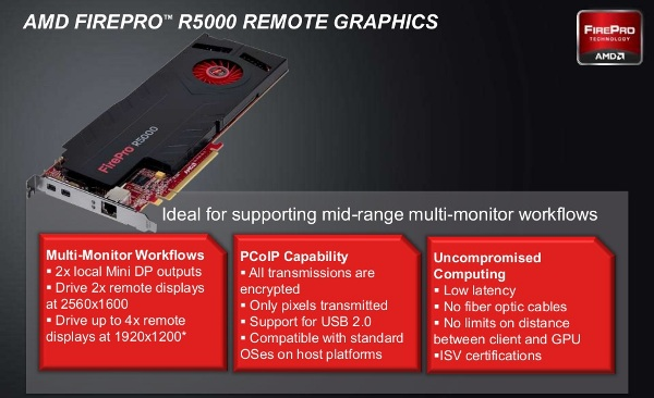 AMD FirePro Remote