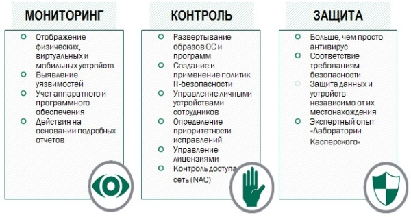 Kaspersky_Security