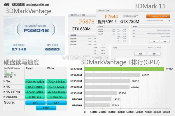 NVIDIA GeForce GTX 780M