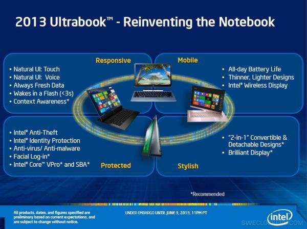 HP Mini 210-1015ES Notebook IDT HD Audio Download Driver