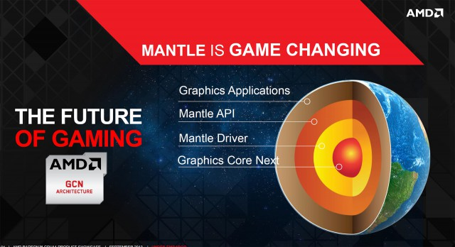 API AMD Mantle