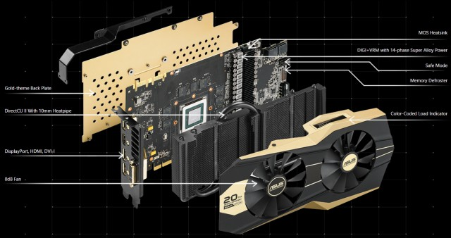 ASUS GTX 980 20th Anniversary Gold Edition (GOLD20TH-GTX980-P-4GD5)