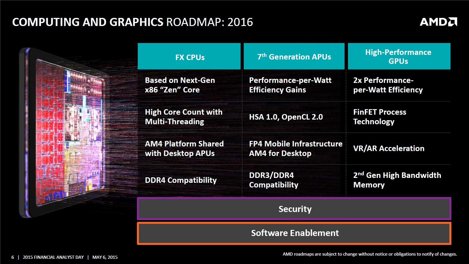 a company analysis of amd or advanced micro devices Advanced micro devices (amd) swot analysis profile advanced micro devices, inc provides semiconductor processors for computing, graphics cards, and various electronics to international consumers (read full profile.