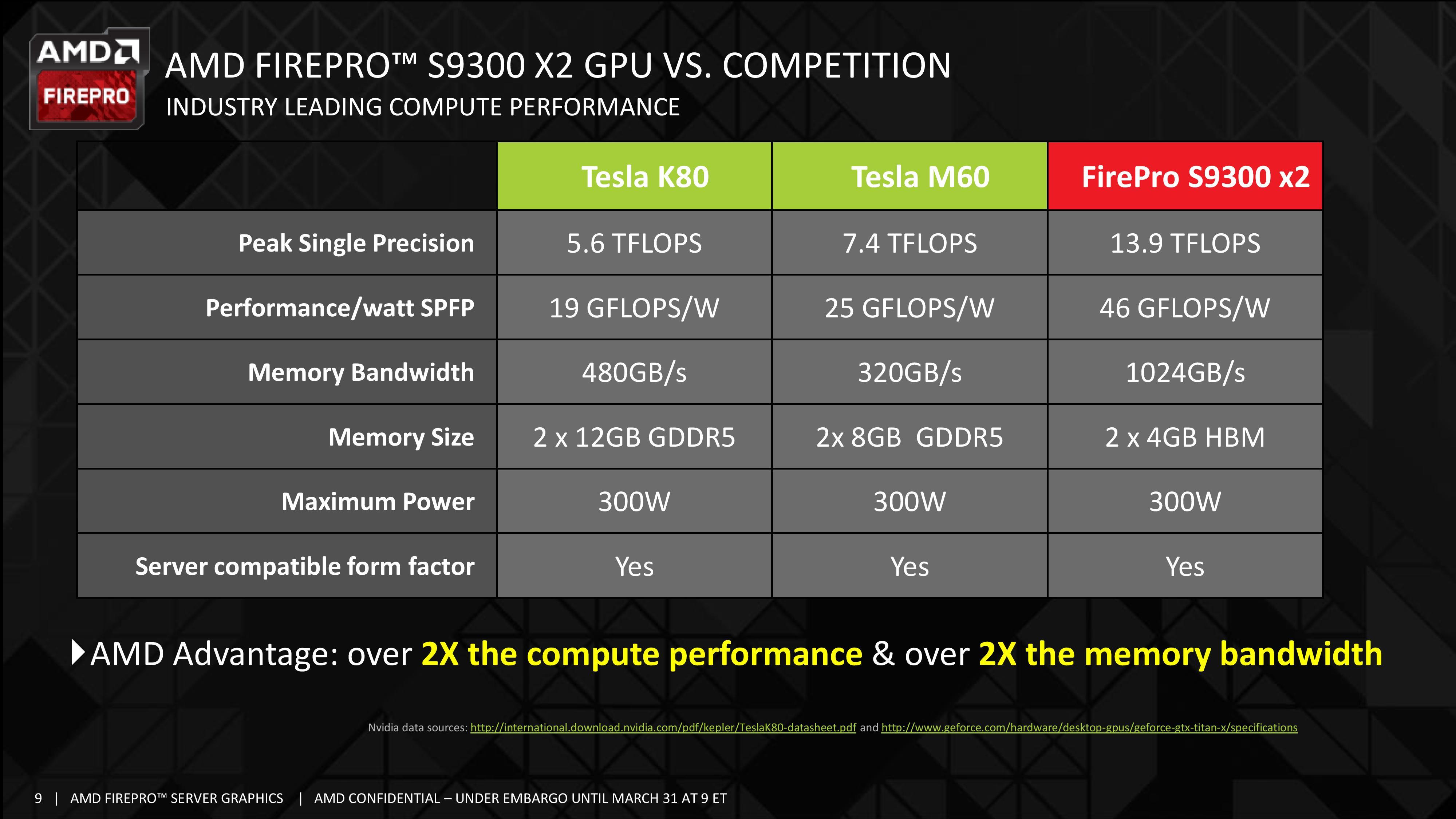 AMD FIREPRO M4170 DRIVER