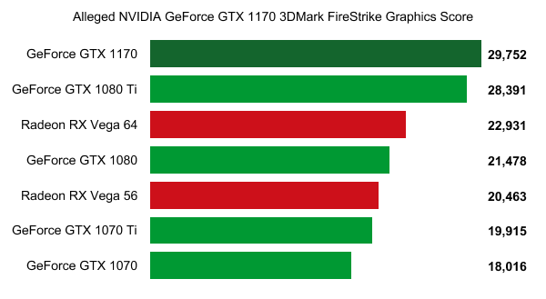 NVIDIA GeForce GTX 1170