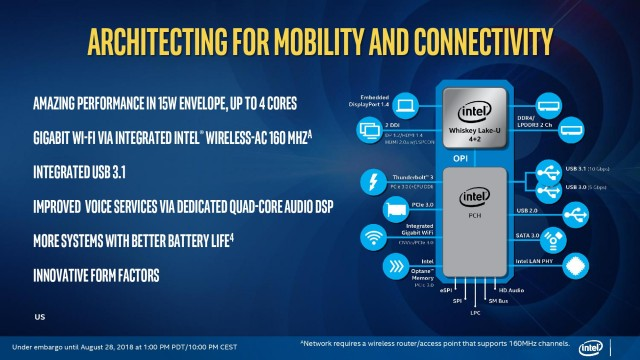 Intel Whiskey Lake-U