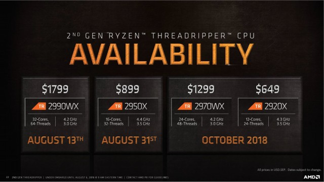 AMD Ryzen Threadripper 2000WX