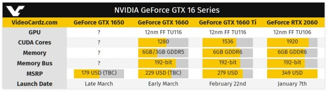 NVIDIA GeForce GTX 1660 Ti