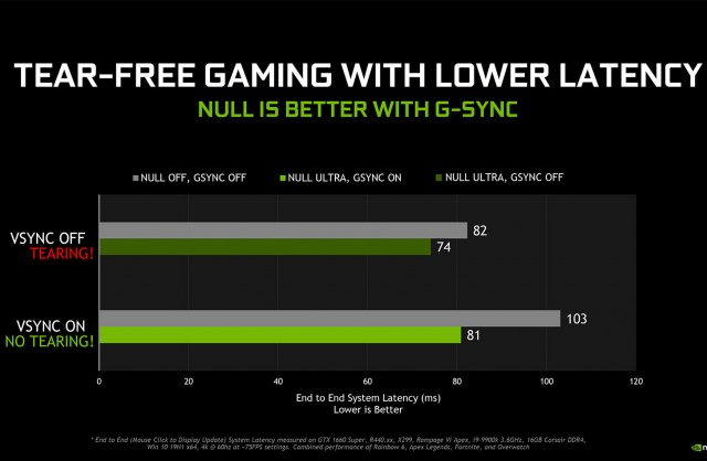 NVIDIA GeForce Game Ready