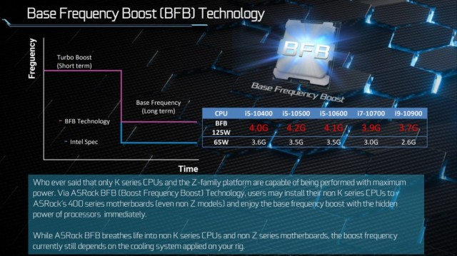 ASRock Base Frequency Boost