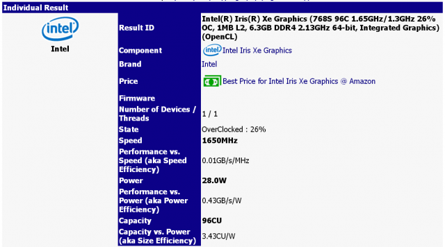 Intel Xe Graphics