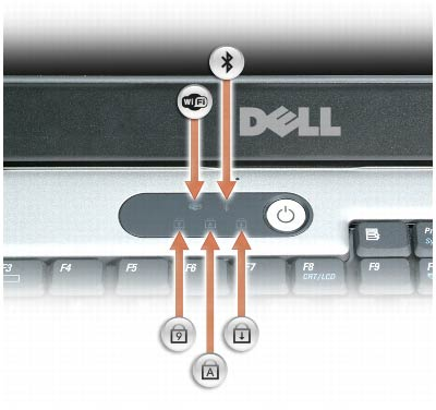 Dell Latitude D drivers - Scan Result ANONYMOUS