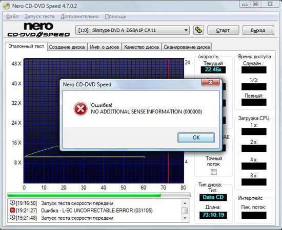 Ethernet Controller ICs