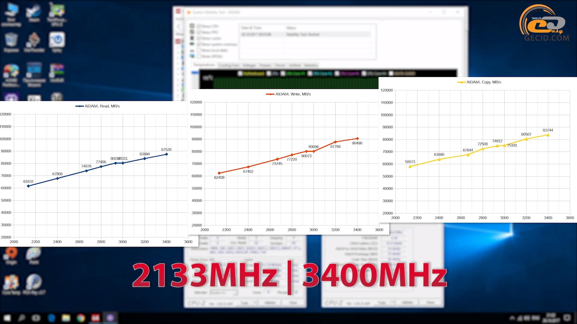 Ddr 2400 Vs 2666 Intel Hm370
