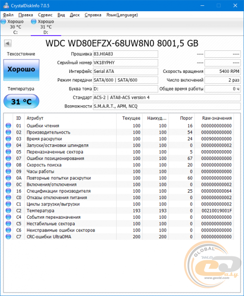WD Red (WD80EFZX)