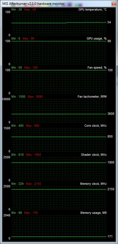 Geforce 730m скачать драйвер