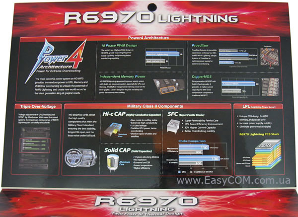 MSI Radeon HD 6970 Lightning