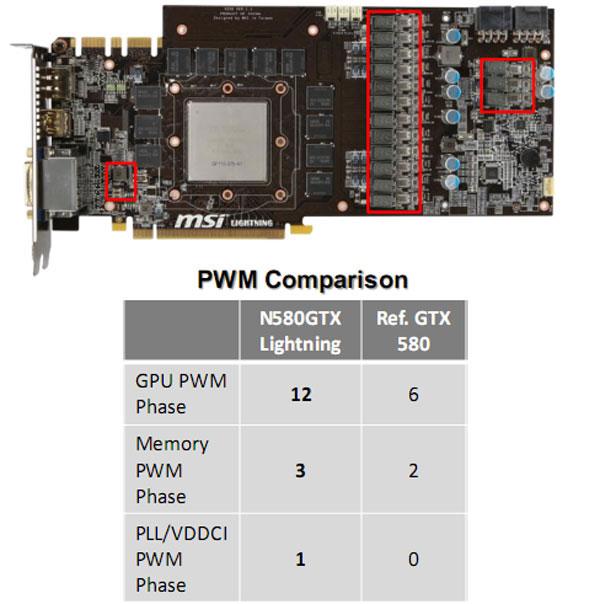 16 фаз PWM – применяемая схема