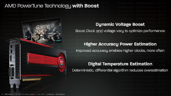 AMD PowerTune with Boost