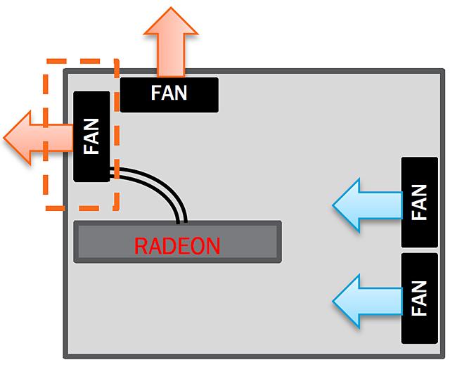 радиатора СВО представлено