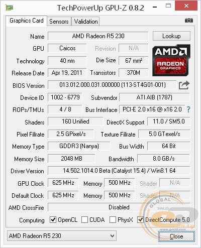 Обзор и тестирование видеокарты HIS Radeon R5 230 Silence