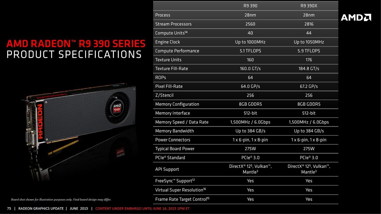 Обзор и тестирование видеокарты ASUS STRIX R9 390 (STRIX