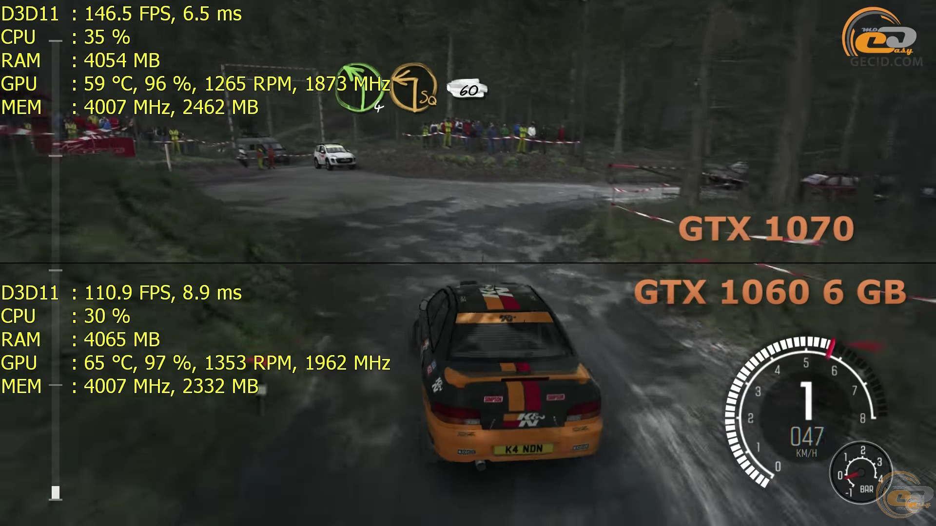 Сравнение GeForce GTX 1060 6GB и GeForce GTX 1070: для тех