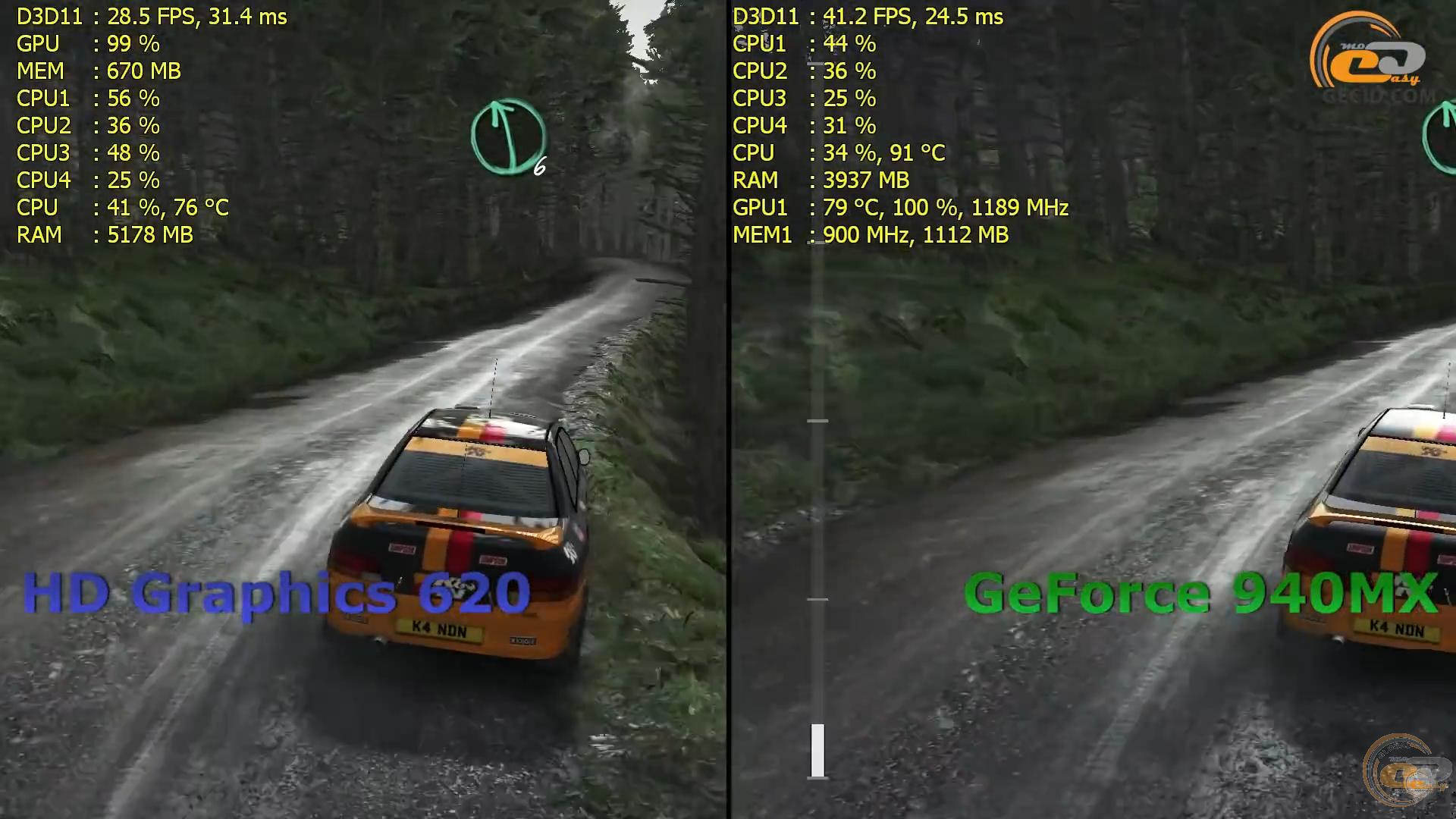 geforce 940mx driver