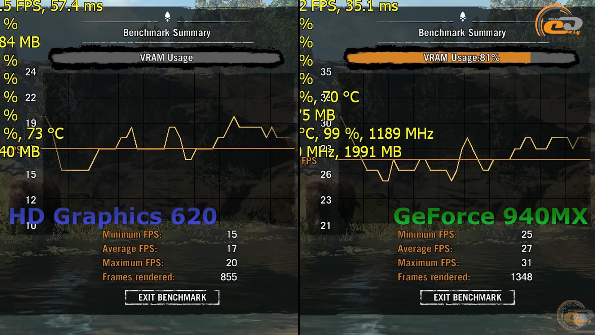 Intel HD Graphics 620 vs NVIDIA GeForce 940MX: сравнение графики в