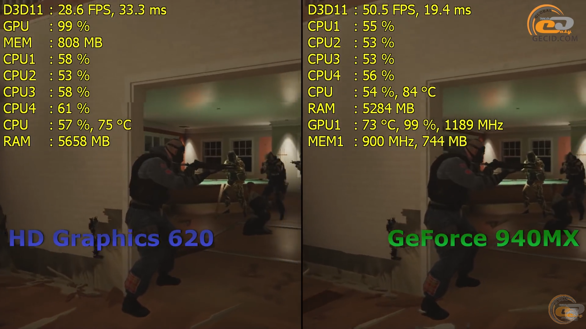 intel hd graphics 620